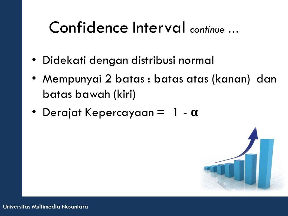 Universitas Multimedia Nusantara Confidence Interval continue … Didekati dengan distribusi normal Mempunyai 2 batas : batas atas (kanan) dan batas bawah (kiri) Derajat Kepercayaan = 1 - α