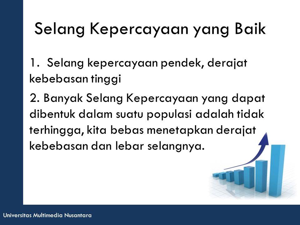 Universitas Multimedia Nusantara Selang Kepercayaan yang Baik 1.