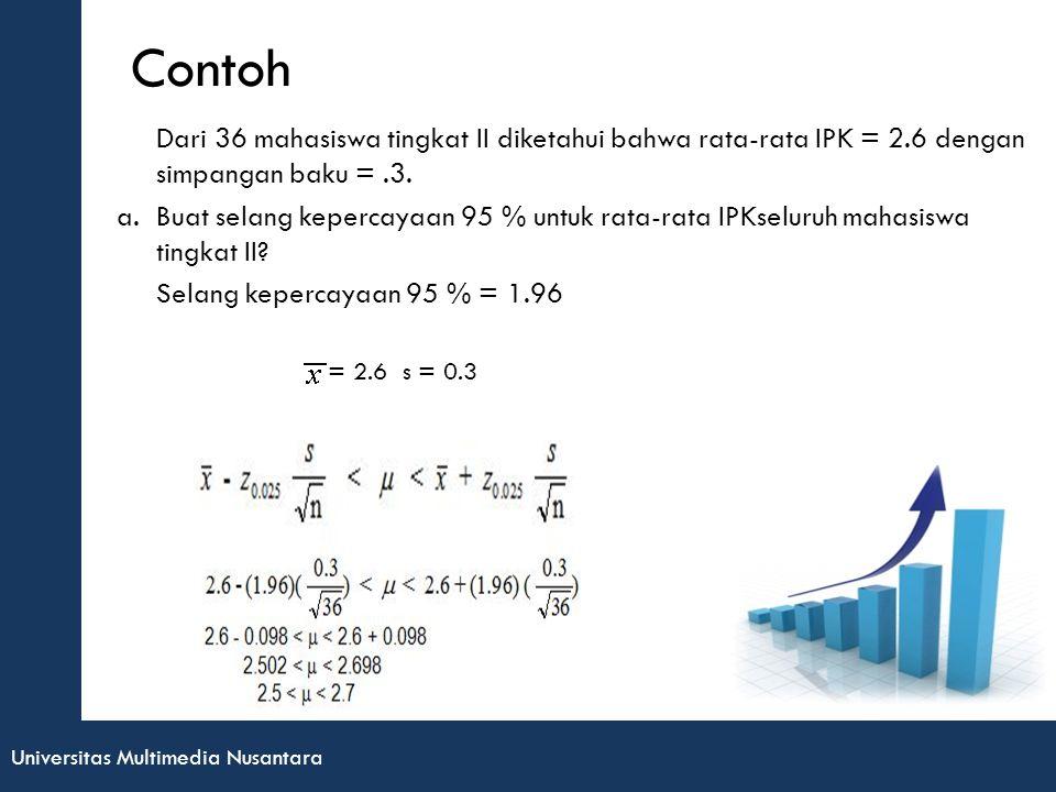 Universitas Multimedia Nusantara Contoh Dari 36 mahasiswa tingkat II diketahui bahwa rata-rata IPK = 2.6 dengan simpangan baku =.3.