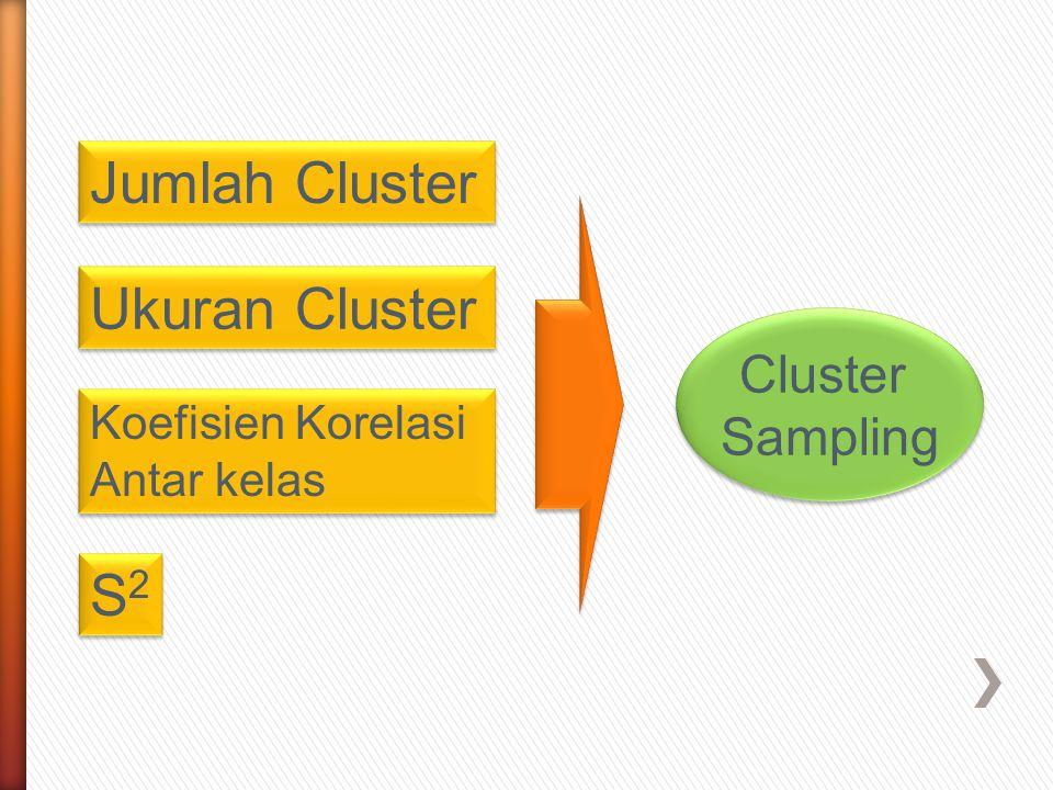 Cluster Sampling Cluster Sampling Jumlah Cluster Ukuran Cluster Koefisien Korelasi Antar kelas S2S2 S2S2
