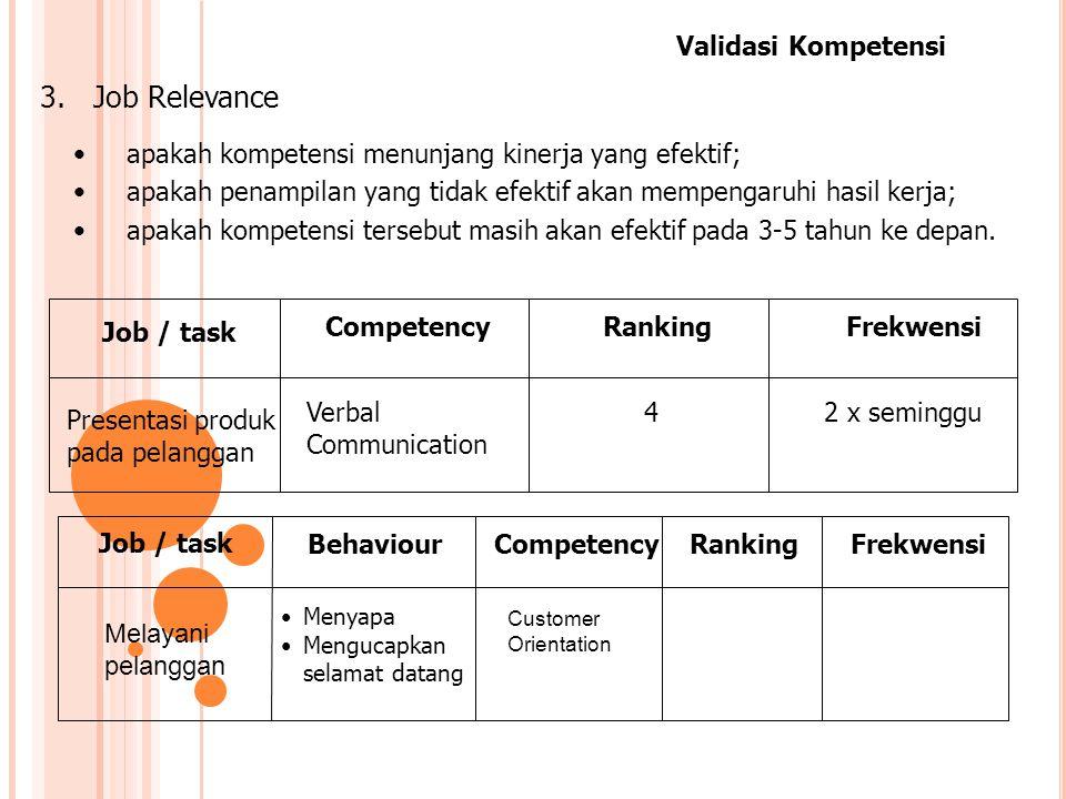 Validasi Kompetensi 3.Job Relevance apakah kompetensi menunjang kinerja yang efektif; apakah penampilan yang tidak efektif akan mempengaruhi hasil ker