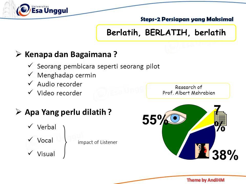  Kenapa dan Bagaimana ? Seorang pembicara seperti seorang pilot Menghadap cermin Audio recorder Video recorder  Apa Yang perlu dilatih ? Verbal Voca