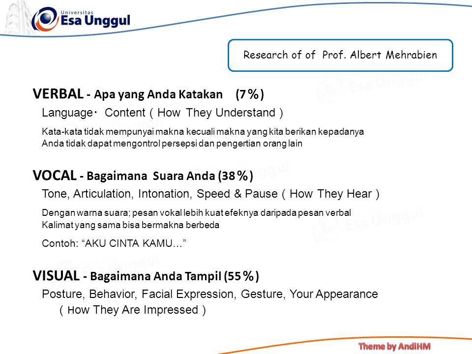 Research of of Prof. Albert Mehrabien VERBAL - Apa yang Anda Katakan (7 % ) Language ・ Content ( How They Understand ) Kata-kata tidak mempunyai makna