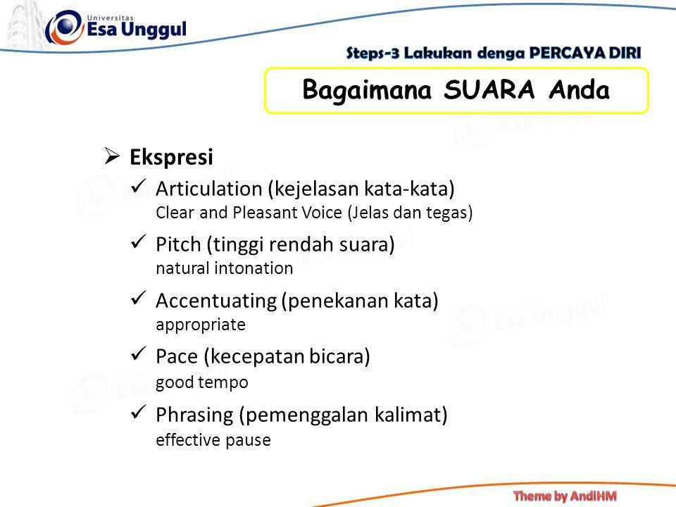 Ekspresi Articulation (kejelasan kata-kata) Clear and Pleasant Voice (Jelas dan tegas) Pitch (tinggi rendah suara) natural intonation Accentuating (