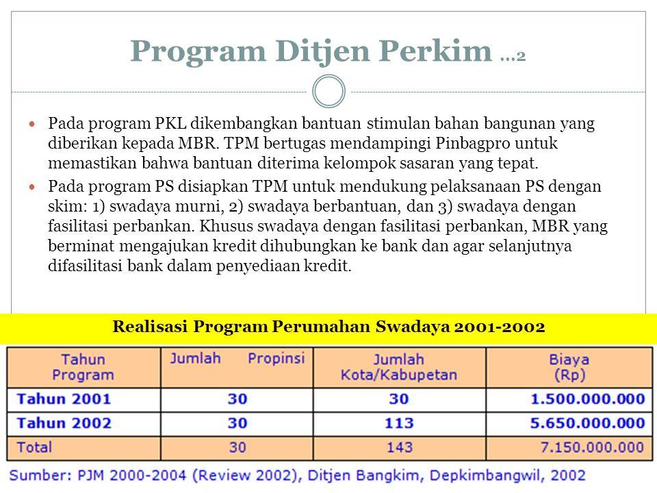Program Ditjen Perkim...2 Pada program PKL dikembangkan bantuan stimulan bahan bangunan yang diberikan kepada MBR. TPM bertugas mendampingi Pinbagpro