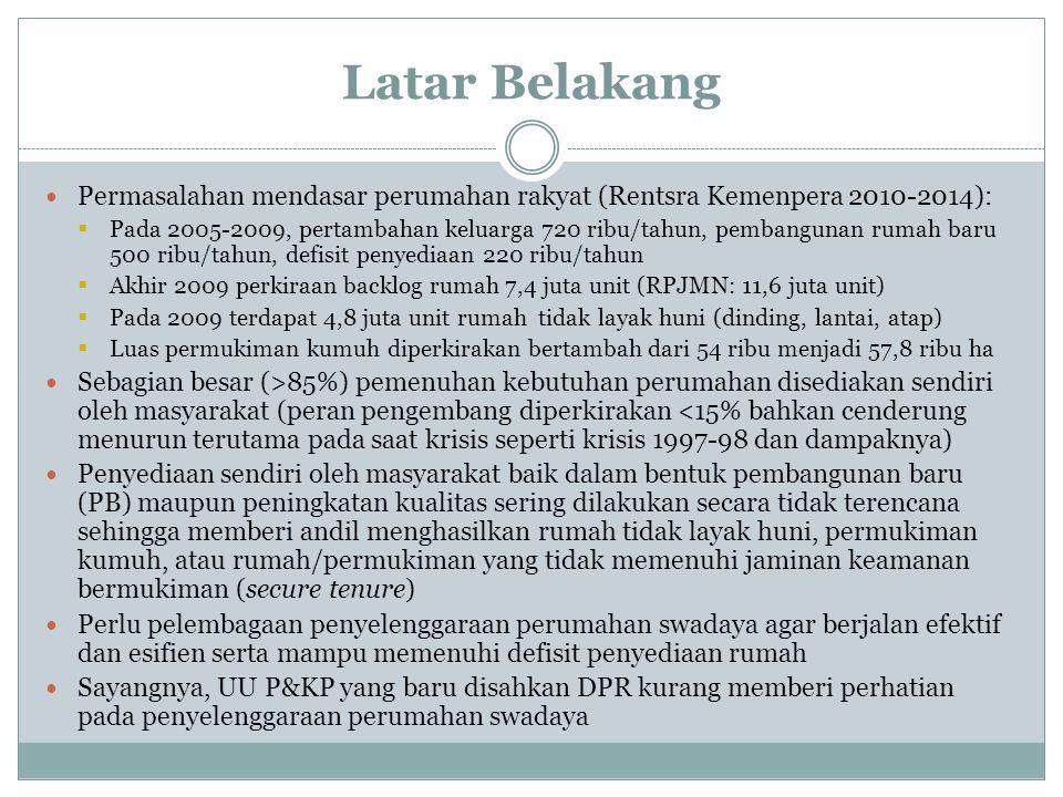 Latar Belakang Permasalahan mendasar perumahan rakyat (Rentsra Kemenpera 2010-2014):  Pada 2005-2009, pertambahan keluarga 720 ribu/tahun, pembanguna