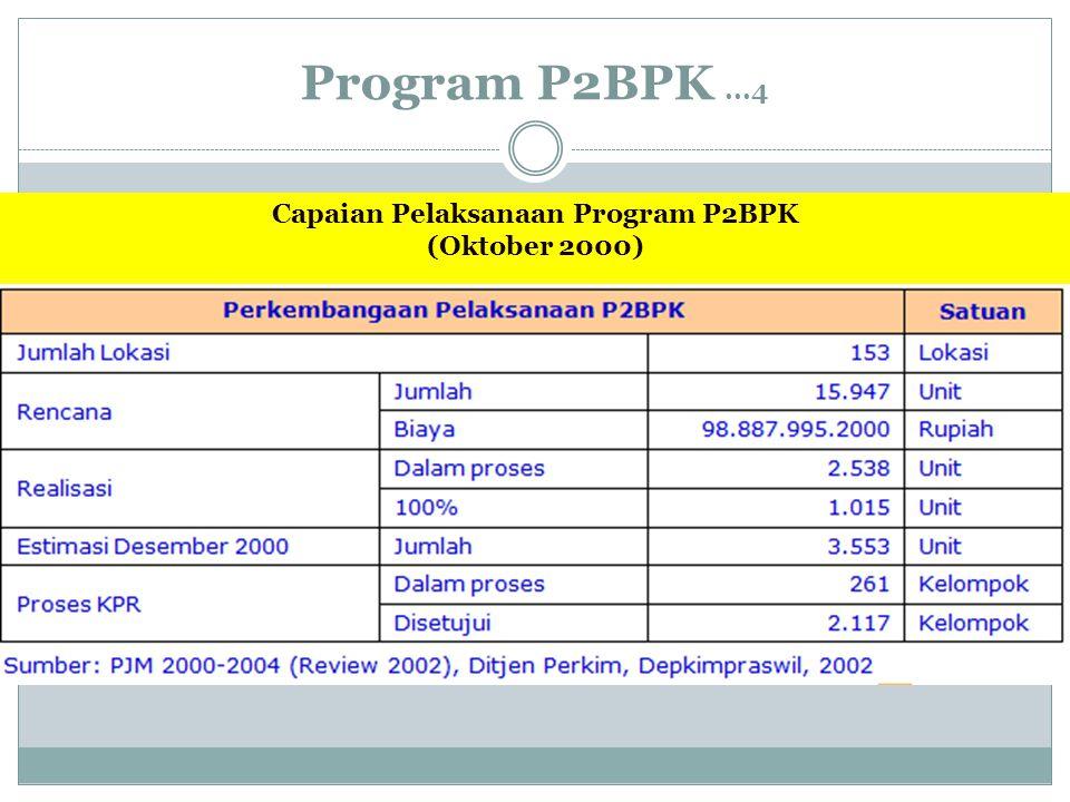 Program P2BPK...4 Capaian Pelaksanaan Program P2BPK (Oktober 2000)