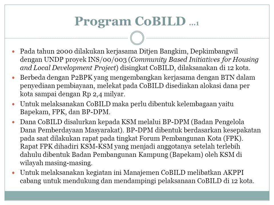 Program CoBILD...1 Pada tahun 2000 dilakukan kerjasama Ditjen Bangkim, Depkimbangwil dengan UNDP proyek INS/00/003 (Community Based Initiatives for Ho