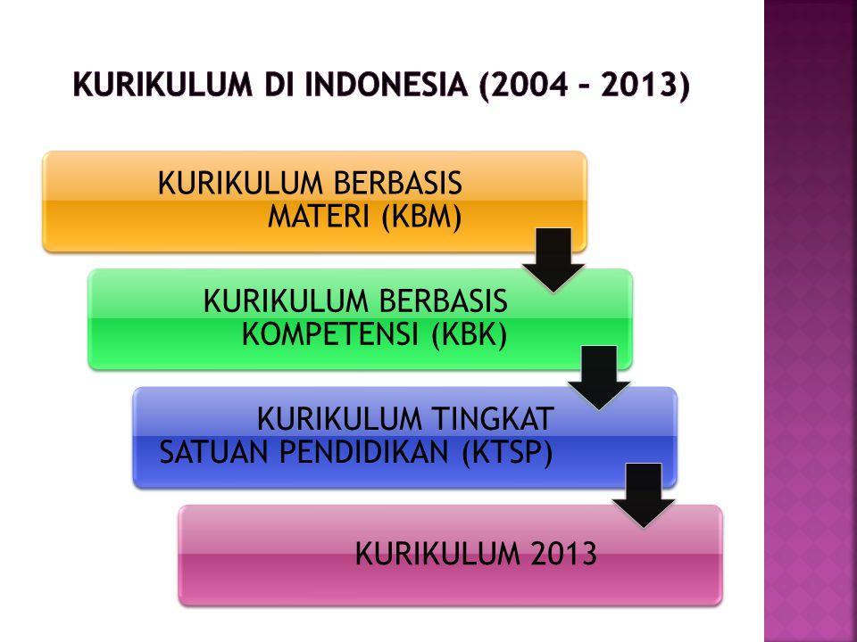 KURIKULUM BERBASIS MATERI (KBM) KURIKULUM BERBASIS KOMPETENSI (KBK) KURIKULUM TINGKAT SATUAN PENDIDIKAN (KTSP) KURIKULUM 2013