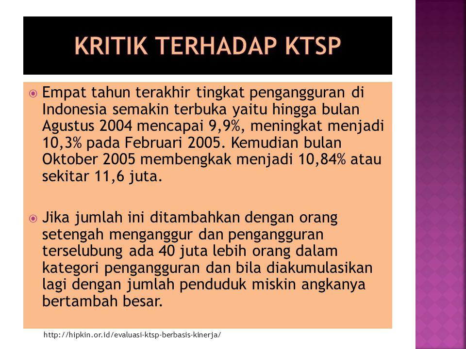  Empat tahun terakhir tingkat pengangguran di Indonesia semakin terbuka yaitu hingga bulan Agustus 2004 mencapai 9,9%, meningkat menjadi 10,3% pada F