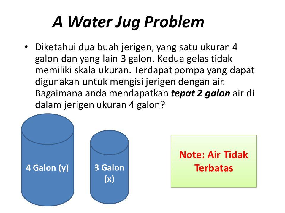 A Water Jug Problem Diketahui dua buah jerigen, yang satu ukuran 4 galon dan yang lain 3 galon. Kedua gelas tidak memiliki skala ukuran. Terdapat pomp
