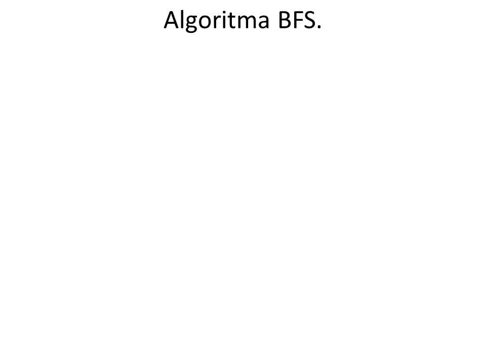 Algoritma BFS.