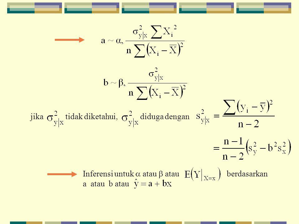 tidak diketahui, Inferensi untuk  atau  atau berdasarkan a atau b atau jikadiduga dengan