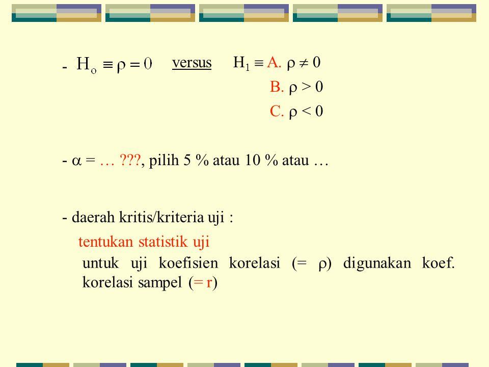 penyimpangan-penyimpangan model regresi klasik Jika Y dikhotomous