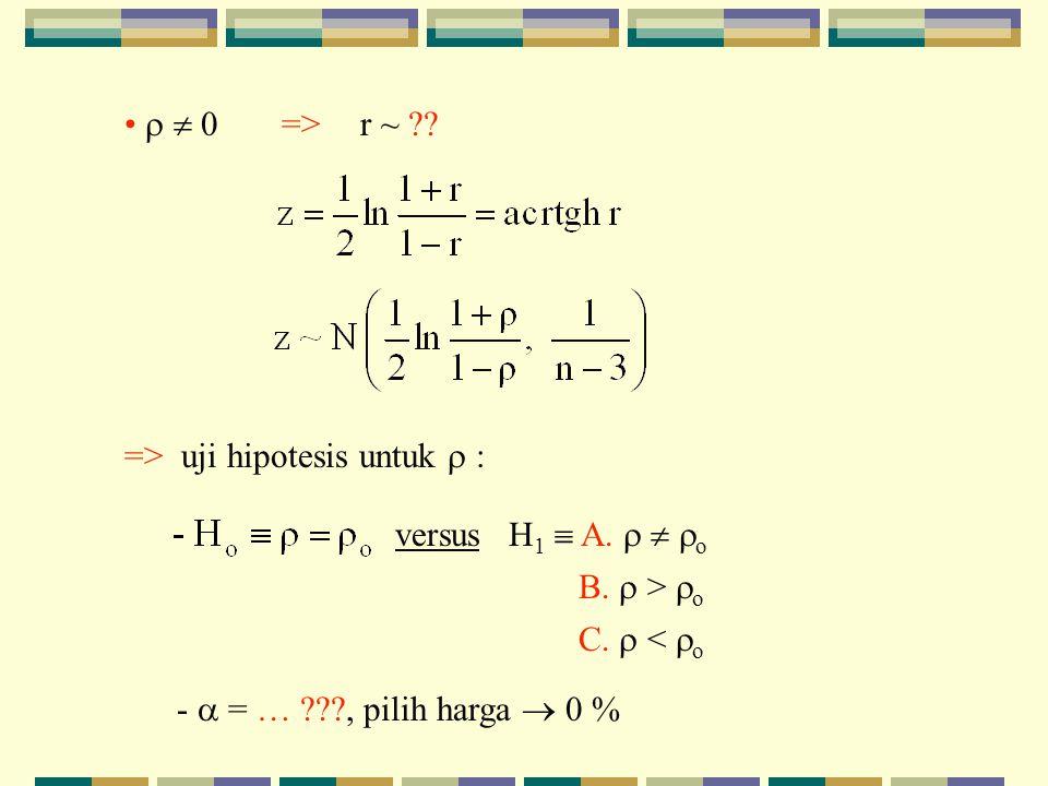   0 =>r ~ . => uji hipotesis untuk  : versus H 1  A.