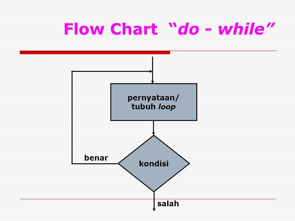 """Flow Chart """"do - while"""" pernyataan/ tubuh loop kondisi salah benar"""