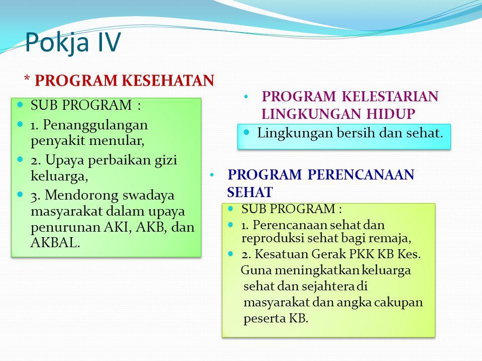 Pokja III PROGRAM PANGAN : 1. Penyuluhan keamanan pangan bagi anak SD tentang bahaya tambahan pangan dan makanan yang aman untuk di konsumsi. PROGRAM