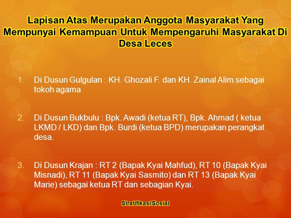  Di Dusun Gulgulan : KH. Ghozali F. dan KH.