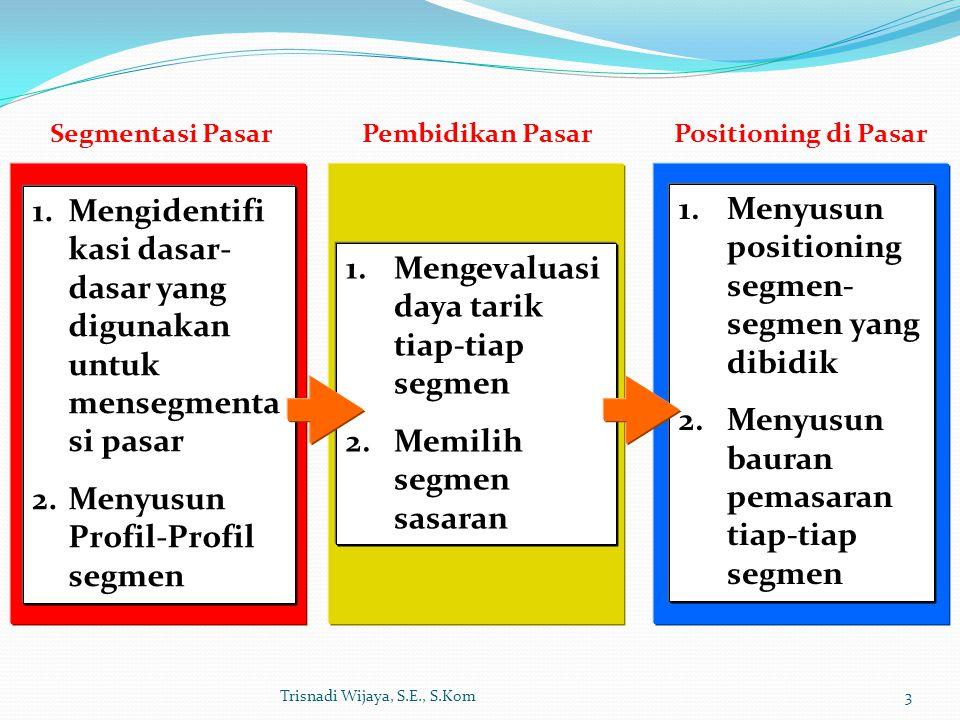 3 1.Mengidentifi kasi dasar- dasar yang digunakan untuk mensegmenta si pasar 2.Menyusun Profil-Profil segmen 1.Mengevaluasi daya tarik tiap-tiap segme