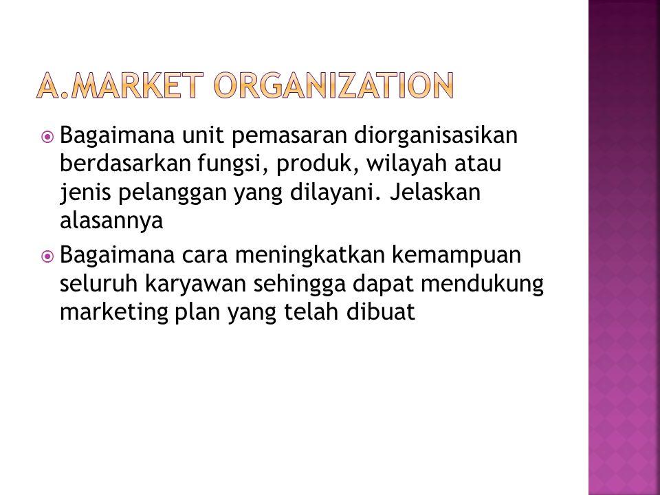  Bagaimana unit pemasaran diorganisasikan berdasarkan fungsi, produk, wilayah atau jenis pelanggan yang dilayani.