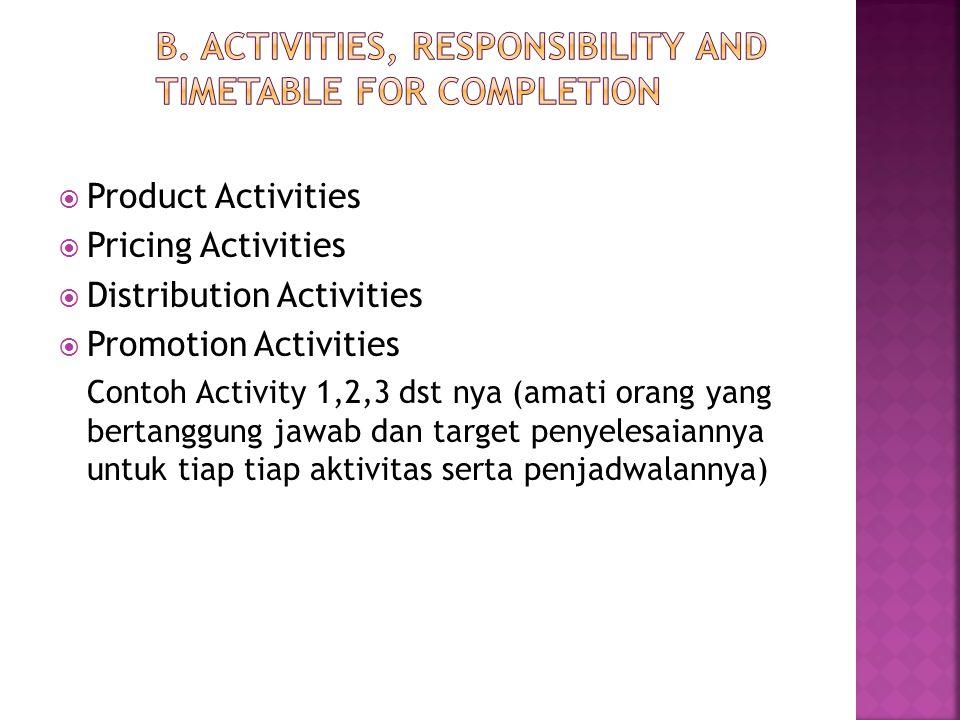  Product Activities  Pricing Activities  Distribution Activities  Promotion Activities Contoh Activity 1,2,3 dst nya (amati orang yang bertanggung jawab dan target penyelesaiannya untuk tiap tiap aktivitas serta penjadwalannya)