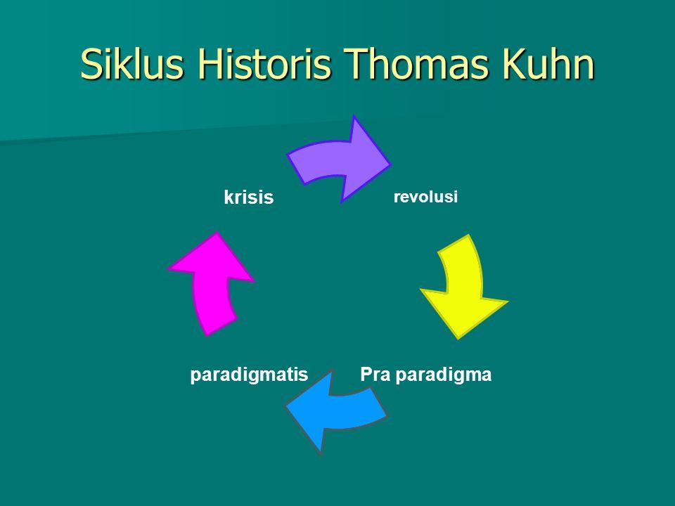 Siklus Historis Thomas Kuhn revolusi Pra paradigma paradigmatis krisis