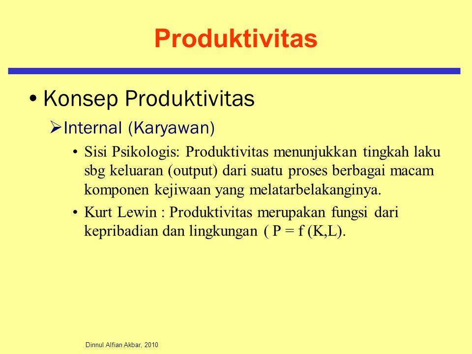 Dinnul Alfian Akbar, 2010 Produktivitas Konsep Produktivitas  Internal (Karyawan) Sisi Psikologis: Produktivitas menunjukkan tingkah laku sbg keluaran (output) dari suatu proses berbagai macam komponen kejiwaan yang melatarbelakanginya.