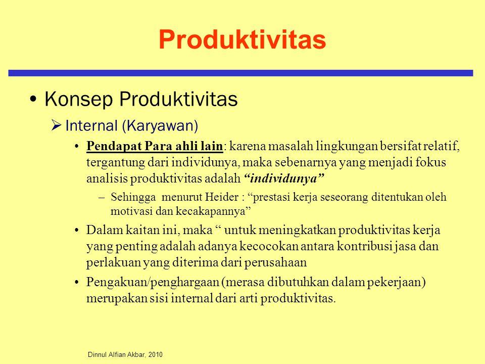 Dinnul Alfian Akbar, 2010 Produktivitas Konsep Produktivitas  Internal (Karyawan) Pendapat Para ahli lain: karena masalah lingkungan bersifat relatif, tergantung dari individunya, maka sebenarnya yang menjadi fokus analisis produktivitas adalah individunya –Sehingga menurut Heider : prestasi kerja seseorang ditentukan oleh motivasi dan kecakapannya Dalam kaitan ini, maka untuk meningkatkan produktivitas kerja yang penting adalah adanya kecocokan antara kontribusi jasa dan perlakuan yang diterima dari perusahaan Pengakuan/penghargaan (merasa dibutuhkan dalam pekerjaan) merupakan sisi internal dari arti produktivitas.