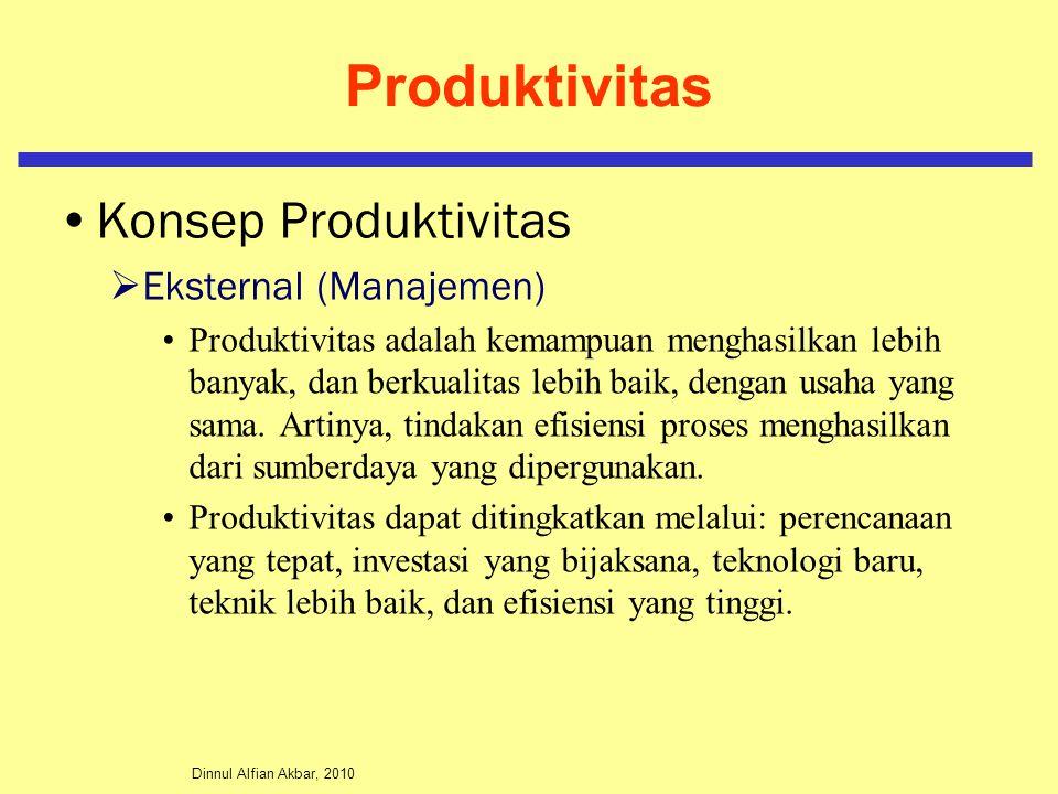 Dinnul Alfian Akbar, 2010 Produktivitas Konsep Produktivitas  Eksternal (Manajemen) Produktivitas adalah kemampuan menghasilkan lebih banyak, dan berkualitas lebih baik, dengan usaha yang sama.