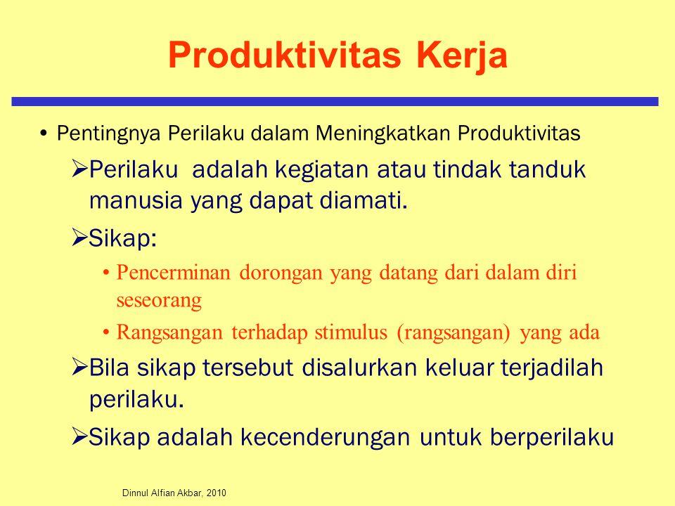Dinnul Alfian Akbar, 2010 Produktivitas Kerja Pentingnya Perilaku dalam Meningkatkan Produktivitas  Perilaku adalah kegiatan atau tindak tanduk manus