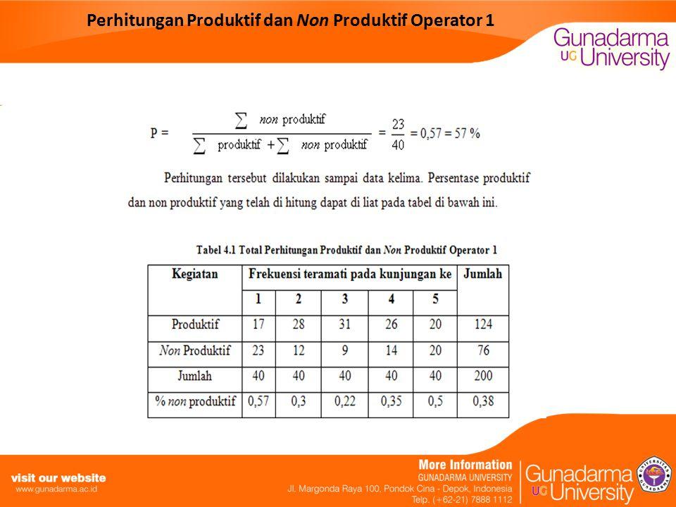 Perhitungan Produktif dan Non Produktif Operator 1