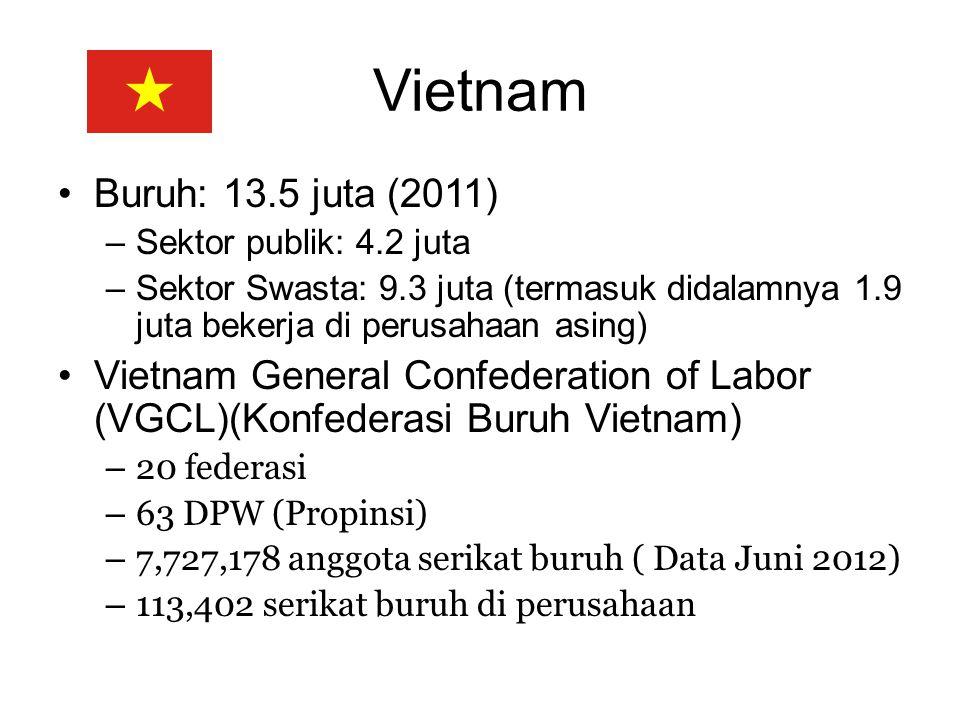 Vietnam Buruh: 13.5 juta (2011) –Sektor publik: 4.2 juta –Sektor Swasta: 9.3 juta (termasuk didalamnya 1.9 juta bekerja di perusahaan asing) Vietnam G