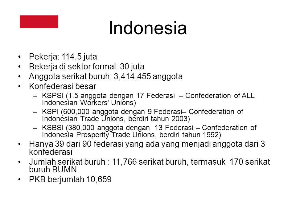 Indonesia Pekerja: 114.5 juta Bekerja di sektor formal: 30 juta Anggota serikat buruh: 3,414,455 anggota Konfederasi besar –KSPSI (1.5 anggota dengan