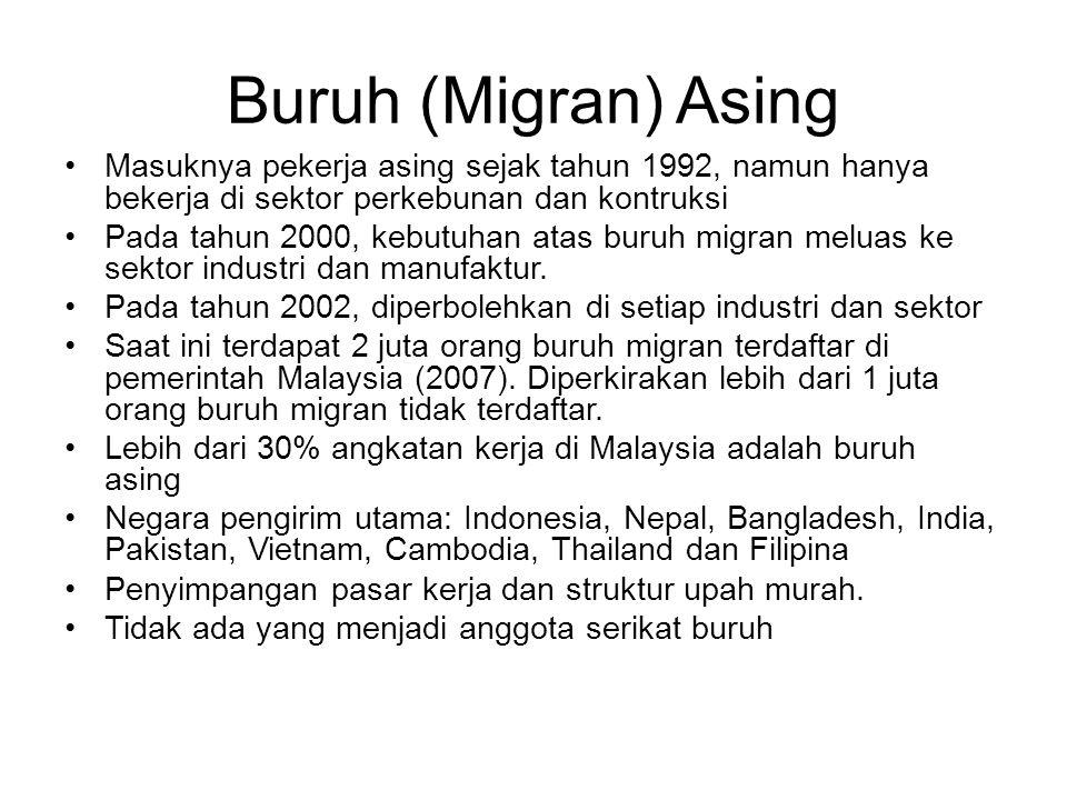 Buruh (Migran) Asing Masuknya pekerja asing sejak tahun 1992, namun hanya bekerja di sektor perkebunan dan kontruksi Pada tahun 2000, kebutuhan atas b