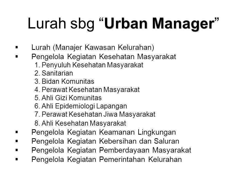 Urban Manager Lurah sbg Urban Manager  Lurah (Manajer Kawasan Kelurahan)  Pengelola Kegiatan Kesehatan Masyarakat 1.Penyuluh Kesehatan Masyarakat 2.Sanitarian 3.Bidan Komunitas 4.Perawat Kesehatan Masyarakat 5.Ahli Gizi Komunitas 6.Ahli Epidemiologi Lapangan 7.Perawat Kesehatan Jiwa Masyarakat 8.Ahli Kesehatan Masyarakat  Pengelola Kegiatan Keamanan Lingkungan  Pengelola Kegiatan Kebersihan dan Saluran  Pengelola Kegiatan Pemberdayaan Masyarakat  Pengelola Kegiatan Pemerintahan Kelurahan