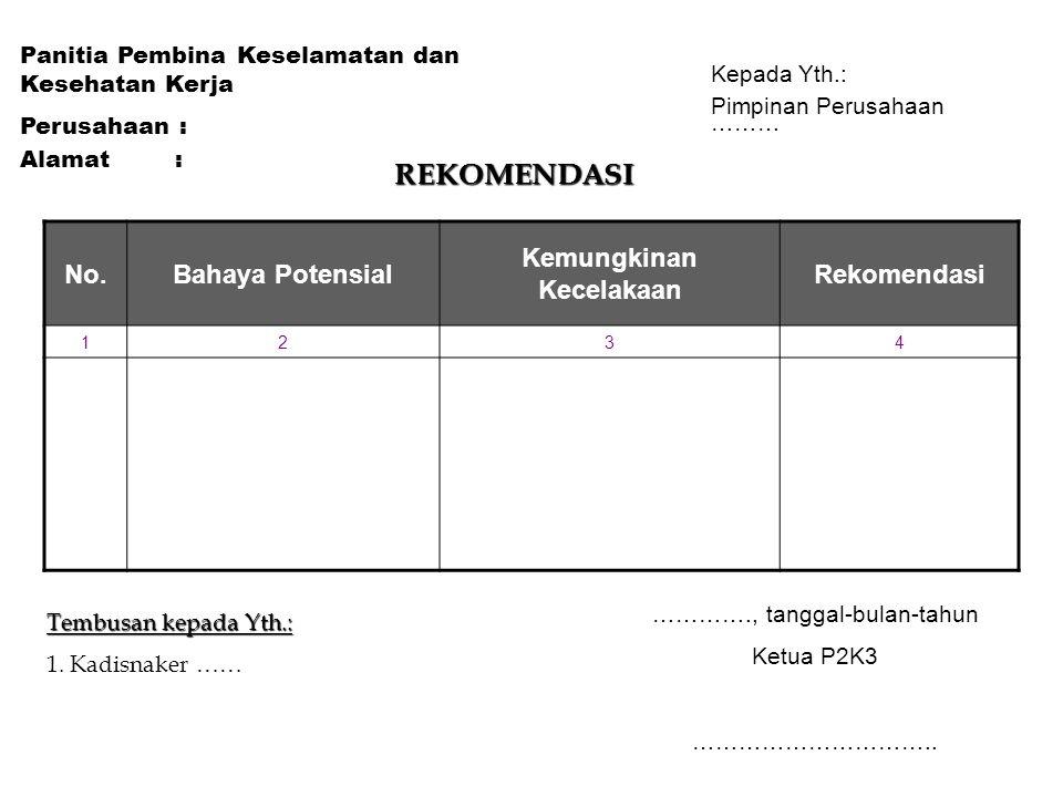 Rekomendasi K3 Laporan OUTPUT