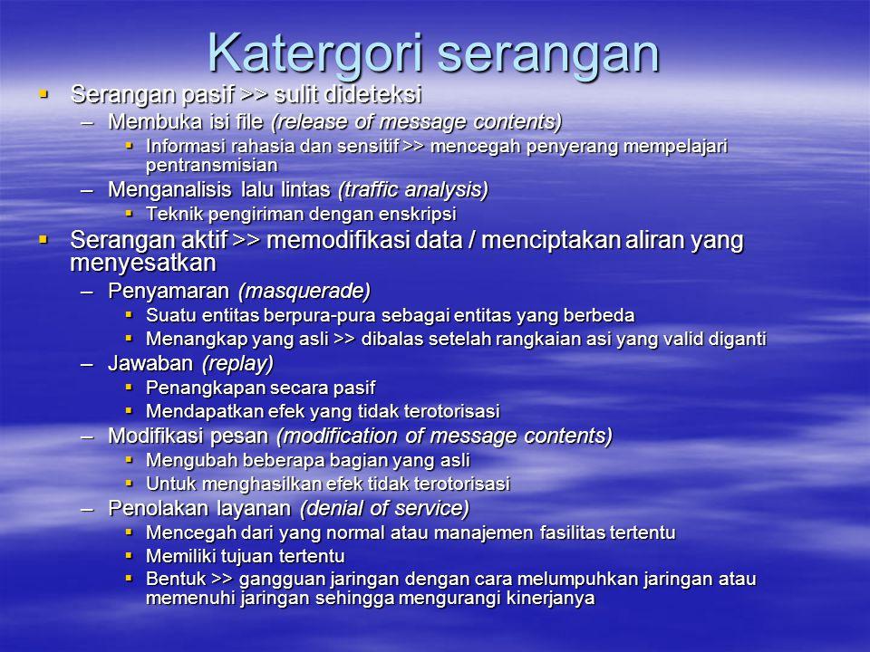 Katergori serangan  Serangan pasif >> sulit dideteksi –Membuka isi file (release of message contents)  Informasi rahasia dan sensitif >> mencegah pe