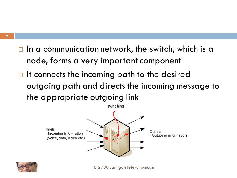 22  Analogi circuit switching vs packet switching ET2080 Jaringan Telekomunikasi 22