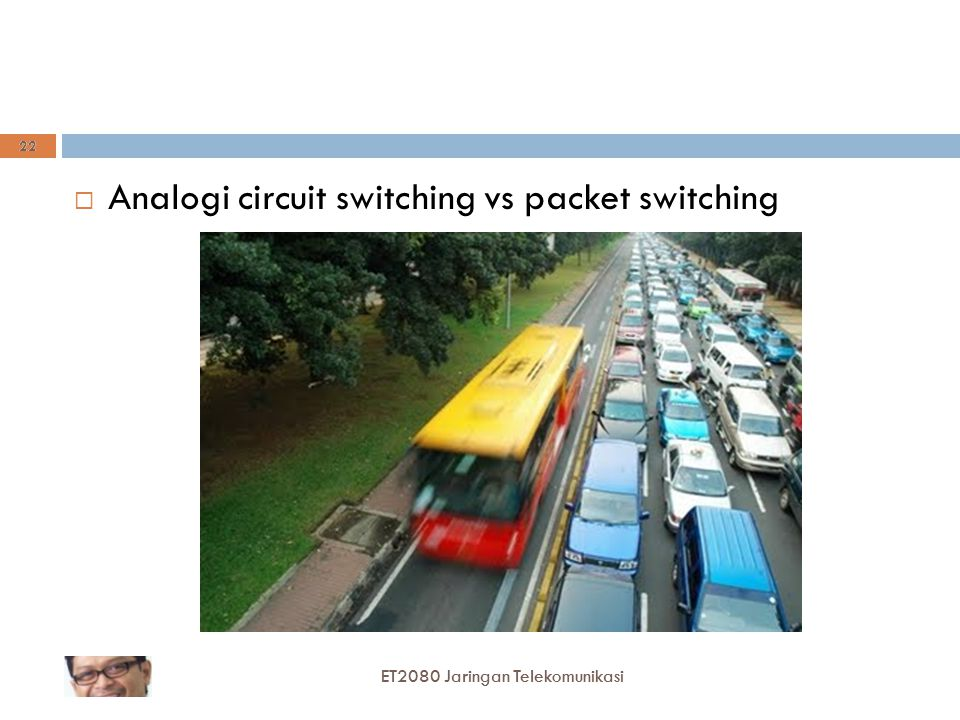 21 Packet Switching  Digunakan pada jaringan untuk mentransfer informasi data  Sebelum dikirimkan ke jaringan,message dipecah ke dalam beberapa mess