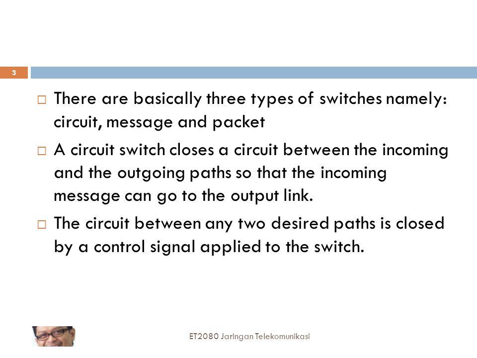  Ada dua macam teknik packet switching:  Datagram packet switching  Virtual circuit packet switching ET2080 Jaringan Telekomunikasi 23