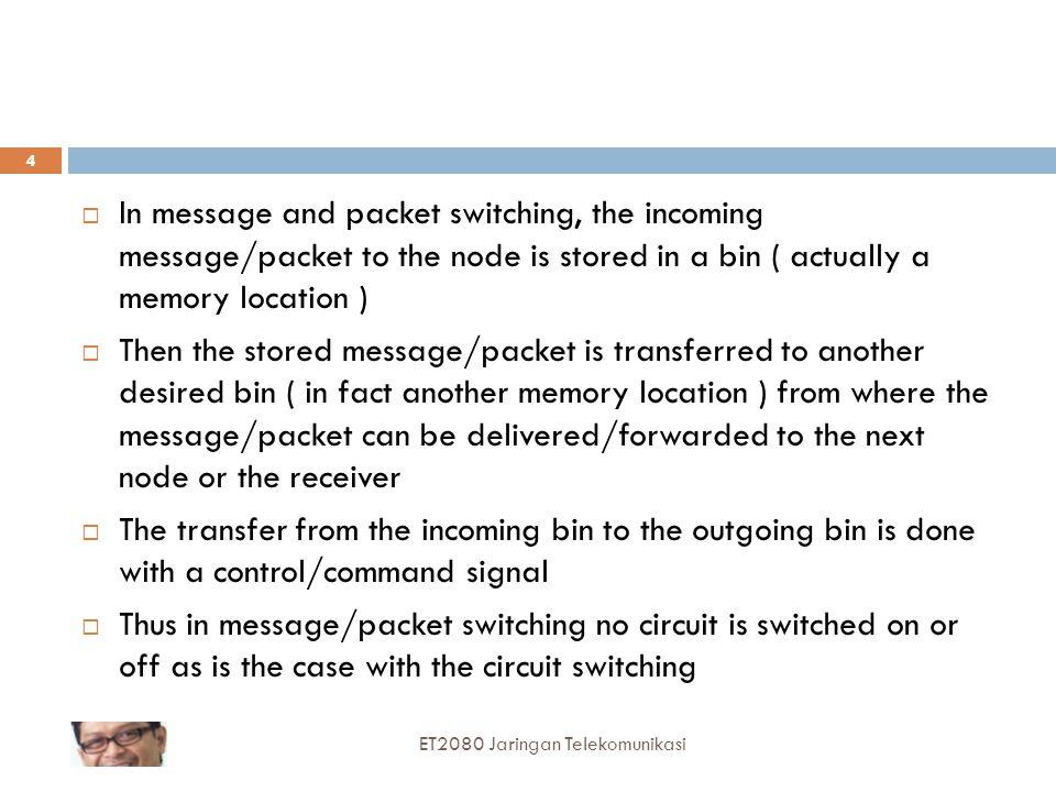  Datagram packet swicthing  Connectionless Tidak ada pembentukan koneksi dahulu  Paket-paket yang dikirimkan diberi identifier node pengirim dan tujuan  Paket yang sampai di intermediate node akan diforward ke node berikutnya (bila memungkinkan) Intermediate node tidak perlu menunggu sampainya semua paket yang berasal dari suatu message This is store-and-forward process (just like in message switching)  Proses store-and-forward dilakukan berulang sampai paket tiba di tujuan  Karena tidak ada pembentukan koneksi dulu, paket-paket yang berasal dari suatu message yang sama dapat menempuh jalur yang berbeda Paket-paket bisa sampai ke penerima secara tidak terurut Bisa jadi ada paket yang hilang  Tidak ada jaminan akan selalu tersedia link untuk mem-forward paket Bila kondisi ini terjadi, forwarding paket harus ditunda artinya paket lebih lama berada di dalam suatu node Hal ini berarti tidak ada jaminan delay dan jitter untuk paket yang dikirimkan Best effort  Datagram packet switching tidak cocok untuk transfer voice akibat tidak adanya jaminan delay dan jitter  Datagram packet switching cocok untuk transfer data yang tidak sensitif terhadap delay ET2080 Jaringan Telekomunikasi 24