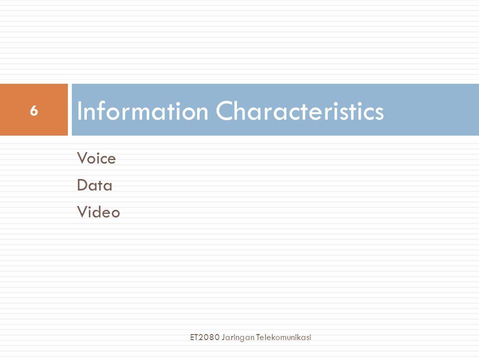 Voice Data Video Information Characteristics 6 ET2080 Jaringan Telekomunikasi