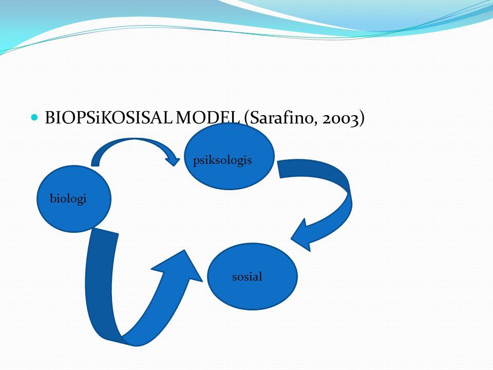 BIOPSiKOSISAL MODEL (Sarafino, 2003) biologi psiksologis sosial