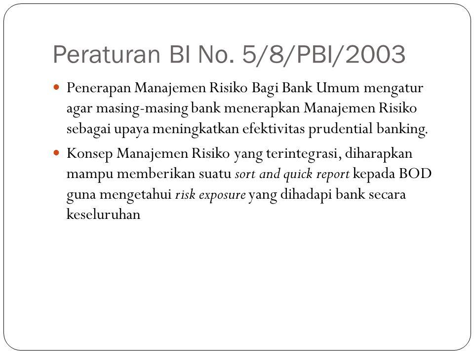 Peraturan BI No. 5/8/PBI/2003 Penerapan Manajemen Risiko Bagi Bank Umum mengatur agar masing-masing bank menerapkan Manajemen Risiko sebagai upaya men