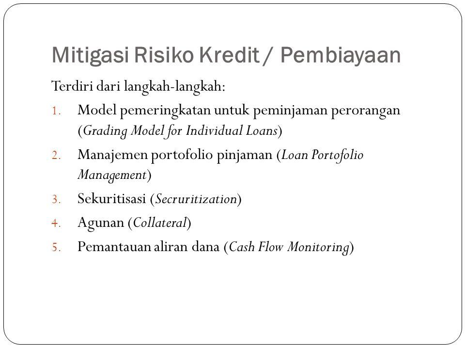 Mitigasi Risiko Kredit / Pembiayaan Terdiri dari langkah-langkah: 1. Model pemeringkatan untuk peminjaman perorangan (Grading Model for Individual Loa