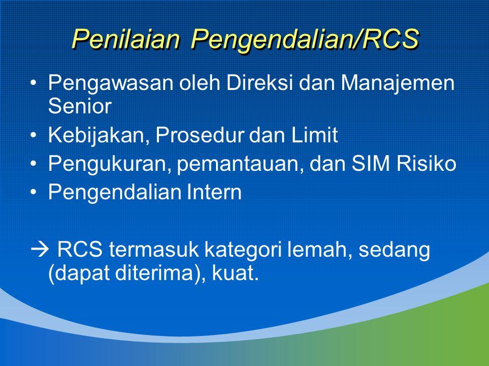 Penilaian Pengendalian/RCS Pengawasan oleh Direksi dan Manajemen Senior Kebijakan, Prosedur dan Limit Pengukuran, pemantauan, dan SIM Risiko Pengendalian Intern  RCS termasuk kategori lemah, sedang (dapat diterima), kuat.