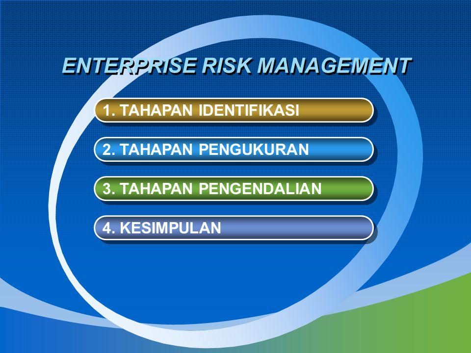 Risiko Residual Risk Hindari Residual Risk Kurangi Residual Risk Transfer Terima Pencadangan, Biaya Risk Appetite Strategi Pengendalian Risiko