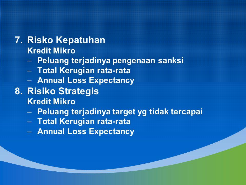 7.Risko Kepatuhan Kredit Mikro –Peluang terjadinya pengenaan sanksi –Total Kerugian rata-rata –Annual Loss Expectancy 8.Risiko Strategis Kredit Mikro