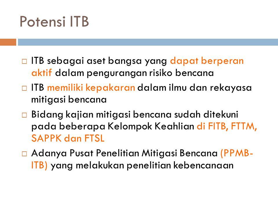 Potensi ITB  ITB sebagai aset bangsa yang dapat berperan aktif dalam pengurangan risiko bencana  ITB memiliki kepakaran dalam ilmu dan rekayasa mitigasi bencana  Bidang kajian mitigasi bencana sudah ditekuni pada beberapa Kelompok Keahlian di FITB, FTTM, SAPPK dan FTSL  Adanya Pusat Penelitian Mitigasi Bencana (PPMB- ITB) yang melakukan penelitian kebencanaan