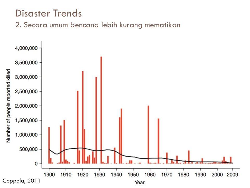 Disaster Trends 2. Secara umum bencana lebih kurang mematikan Coppola, 2011